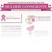 Infográfico - Outubro Rosa